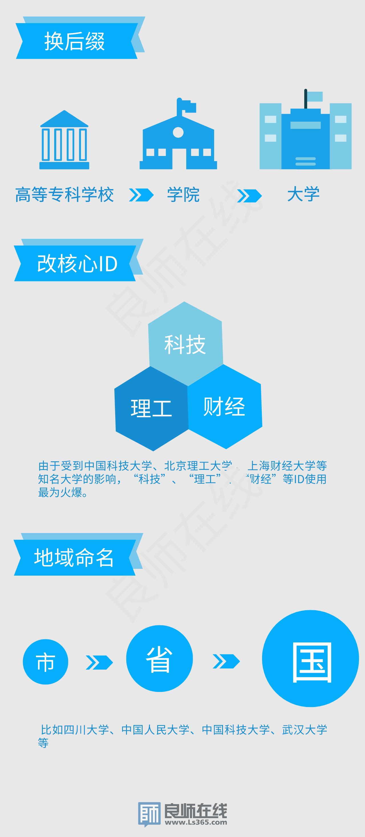 未命名_自定义px_2019-12-10-0.png